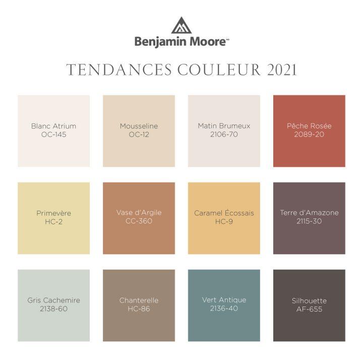 Tendances couleur 2021 Benjamin Moore